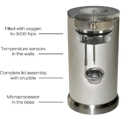 CAL2K Oxygen Bomb Vessel | DDS Calorimeters
