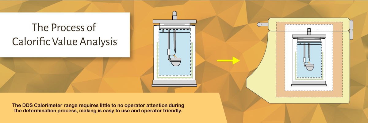 The Structure and Function of Calorimeters | DDS Calorimeters