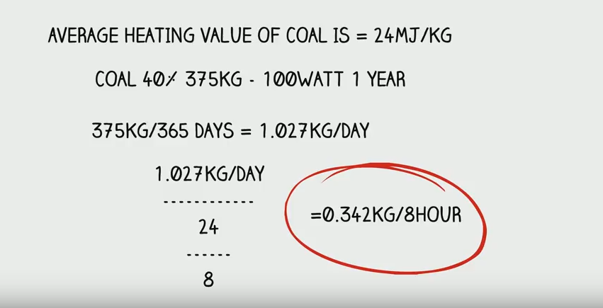 Saving Energy with DDS Calorimeters