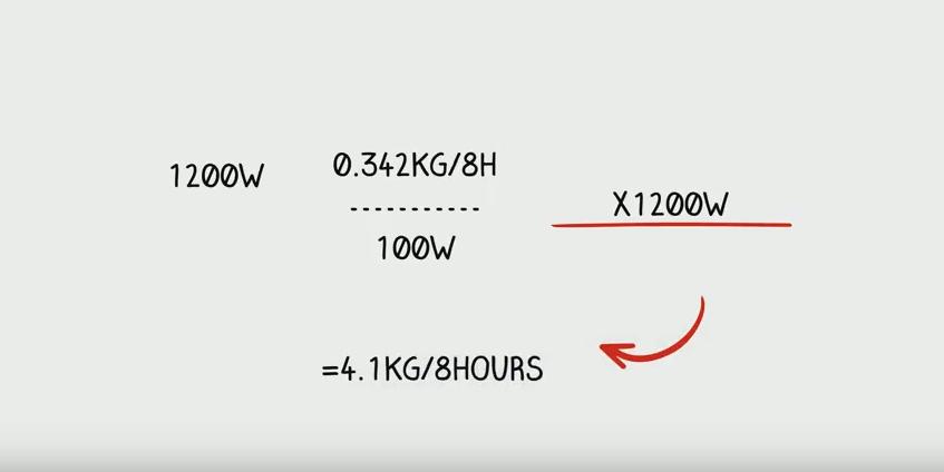 Energy Saving Calculation | DDS Calorimeters