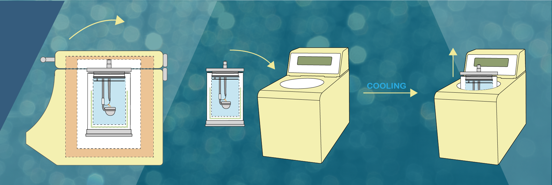 How does a bomb calorimeter work? | DDS Calorimeters